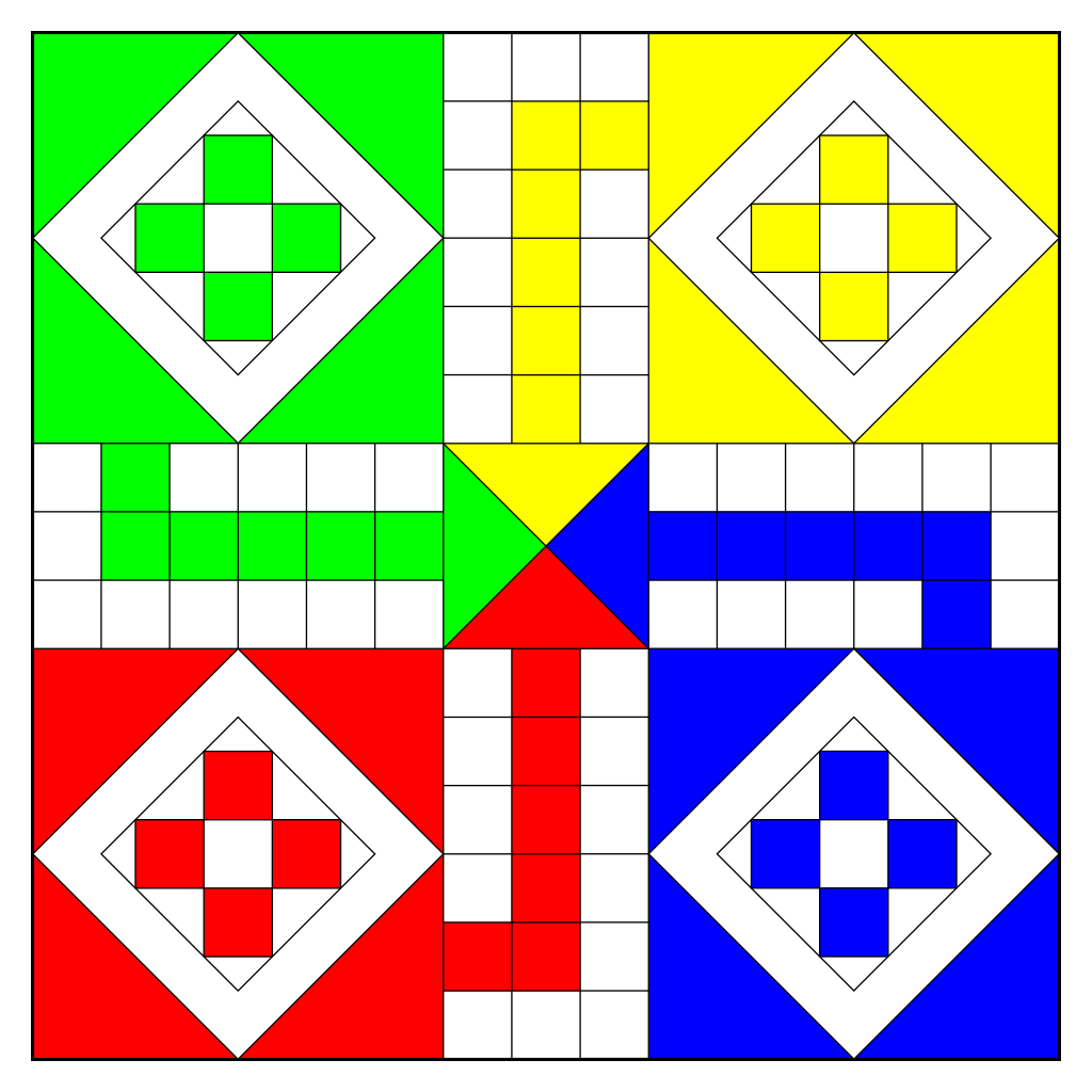 Class 12 CPP Project Ludo Game